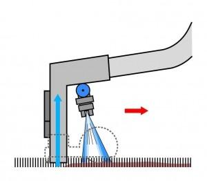 Systém postřiku a odsávání
